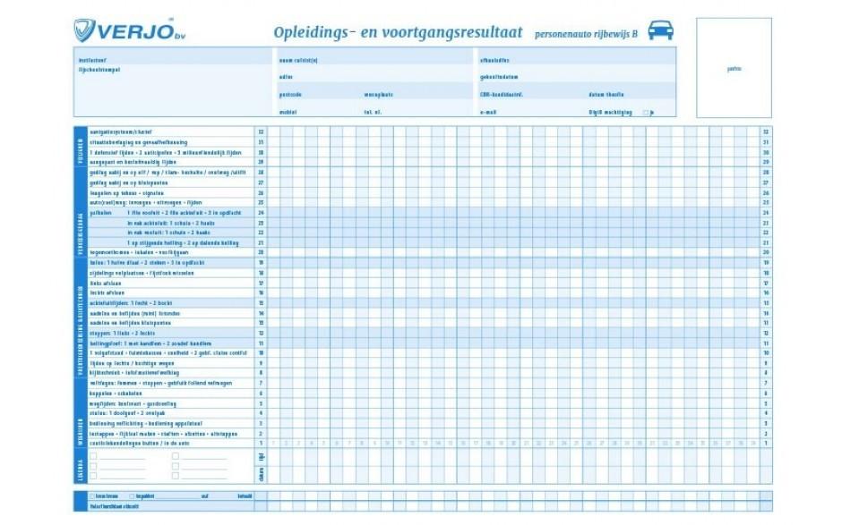 Opleidingskaart Personenauto